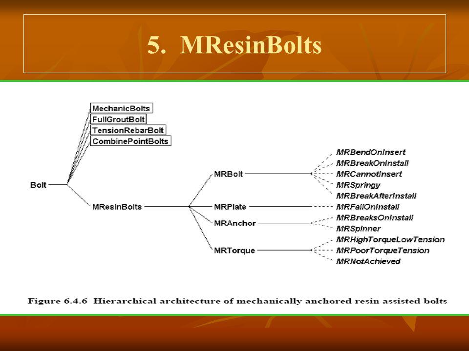 5. MResinBolts