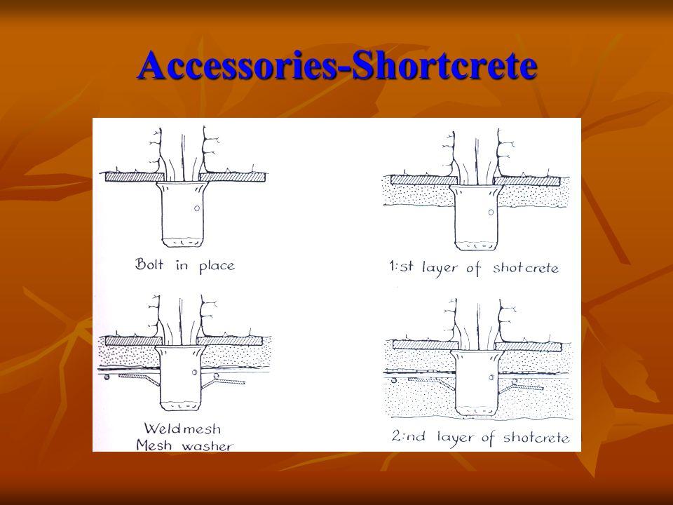 Accessories-Shortcrete
