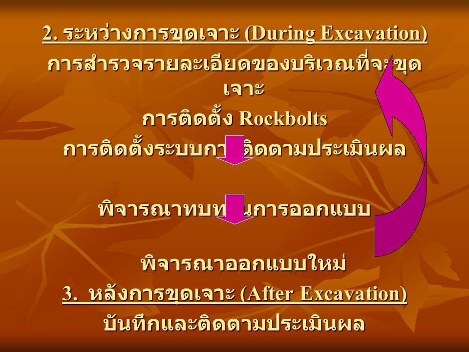 2. ระหว่างการขุดเจาะ (During Excavation) การสำรวจรายละเอียดของบริเวณที่จะขุด เจาะ การติดตั้ง Rockbolts การติดตั้งระบบการติดตามประเมินผลพิจารณาทบทวนการ