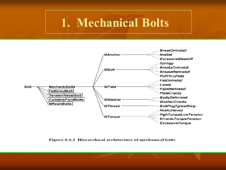 การออกแบบ Rock bolts ข้อสังเกตที่เกี่ยวกับขนาด ของสลักยึด 1.