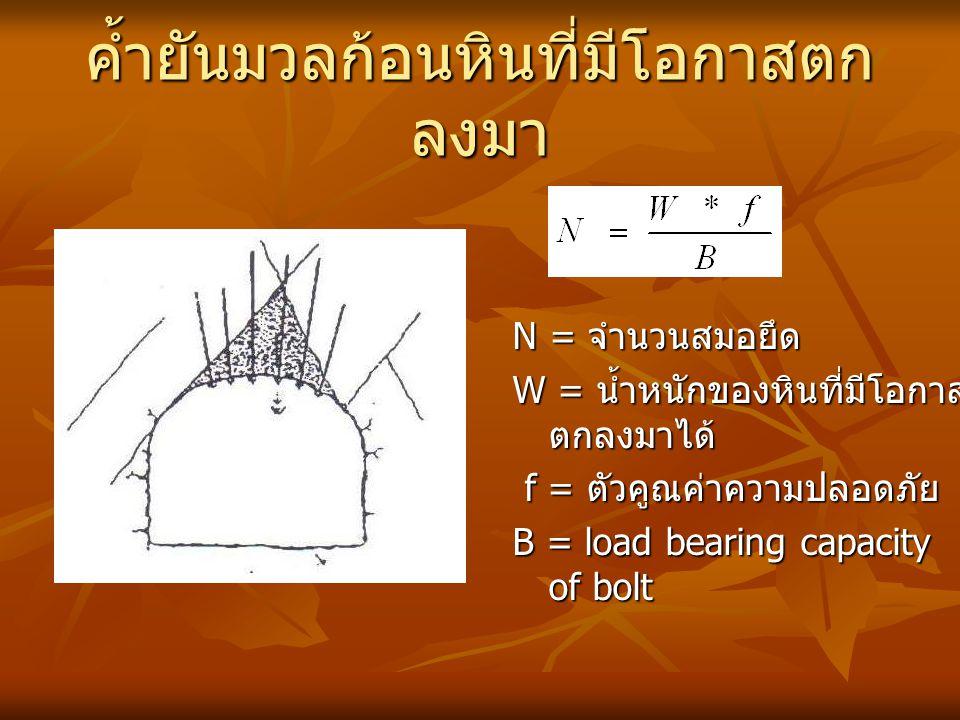ค้ำยันมวลก้อนหินที่มีโอกาสตก ลงมา N = จำนวนสมอยึด W = น้ำหนักของหินที่มีโอกาส ตกลงมาได้ f = ตัวคูณค่าความปลอดภัย f = ตัวคูณค่าความปลอดภัย B = load bea