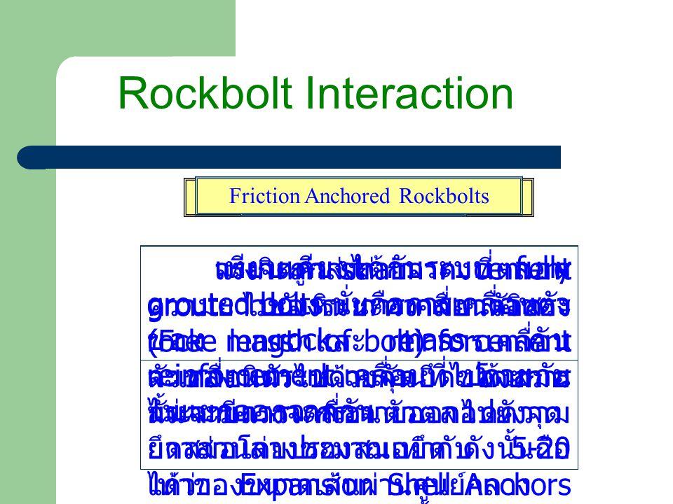 Rockbolt Interaction Mechanically Anchored Rockbolt จะเกิดค่า strain คงที่ตลอด ความยาวของระยะความยาวอิสระ (Free length of bolt) การเคลื่อน ตัวของหินระ