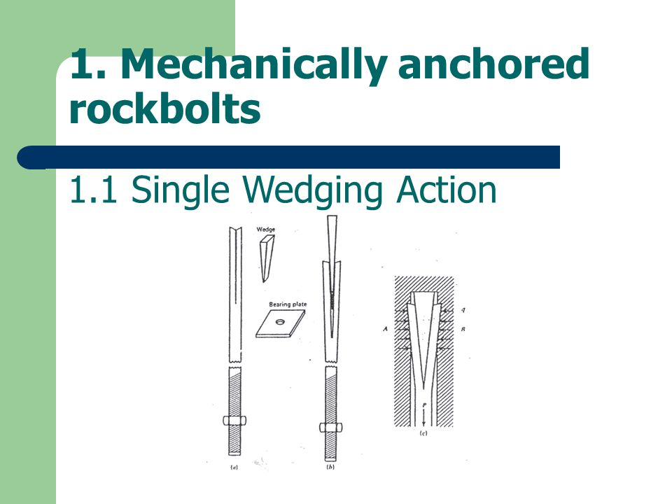 1. Mechanically anchored rockbolts 1.1 Single Wedging Action
