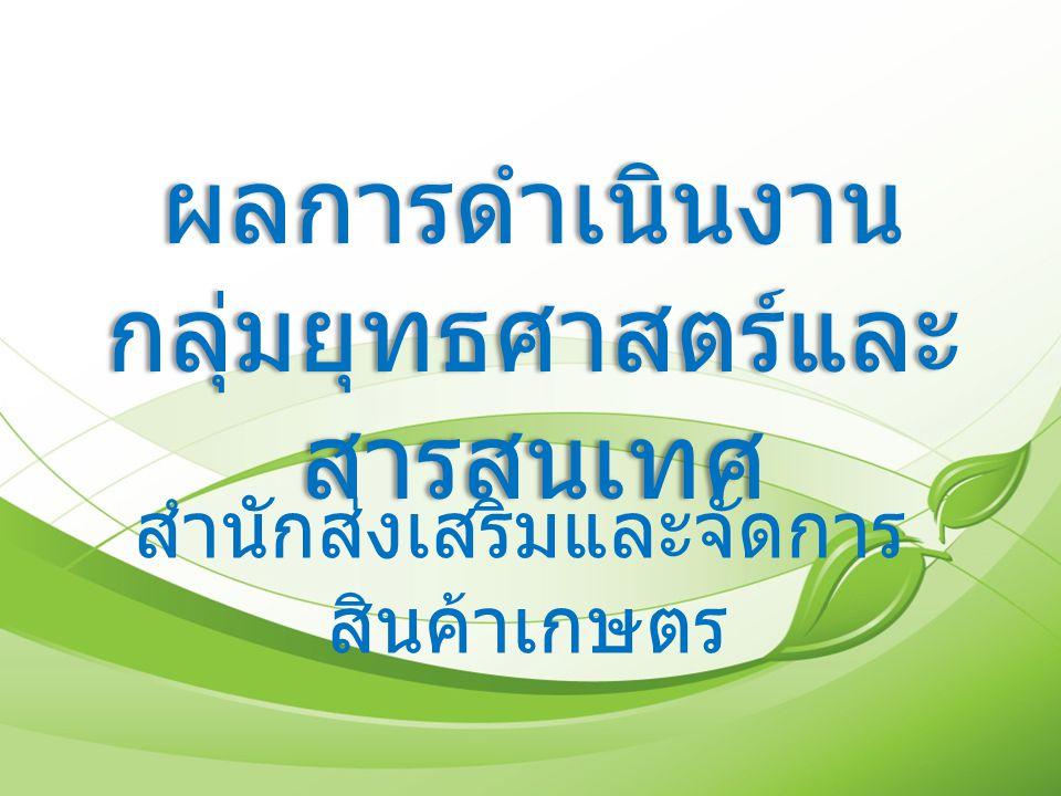 1. ประสานรวบรวมแผน ปี 2555