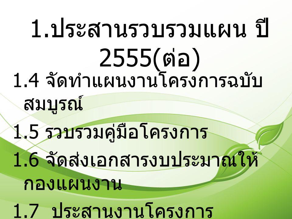 1. ประสานรวบรวมแผน ปี 2555( ต่อ ) 1.4 จัดทำแผนงานโครงการฉบับ สมบูรณ์ 1.5 รวบรวมคู่มือโครงการ 1.6 จัดส่งเอกสารงบประมาณให้ กองแผนงาน 1.7 ประสานงานโครงกา