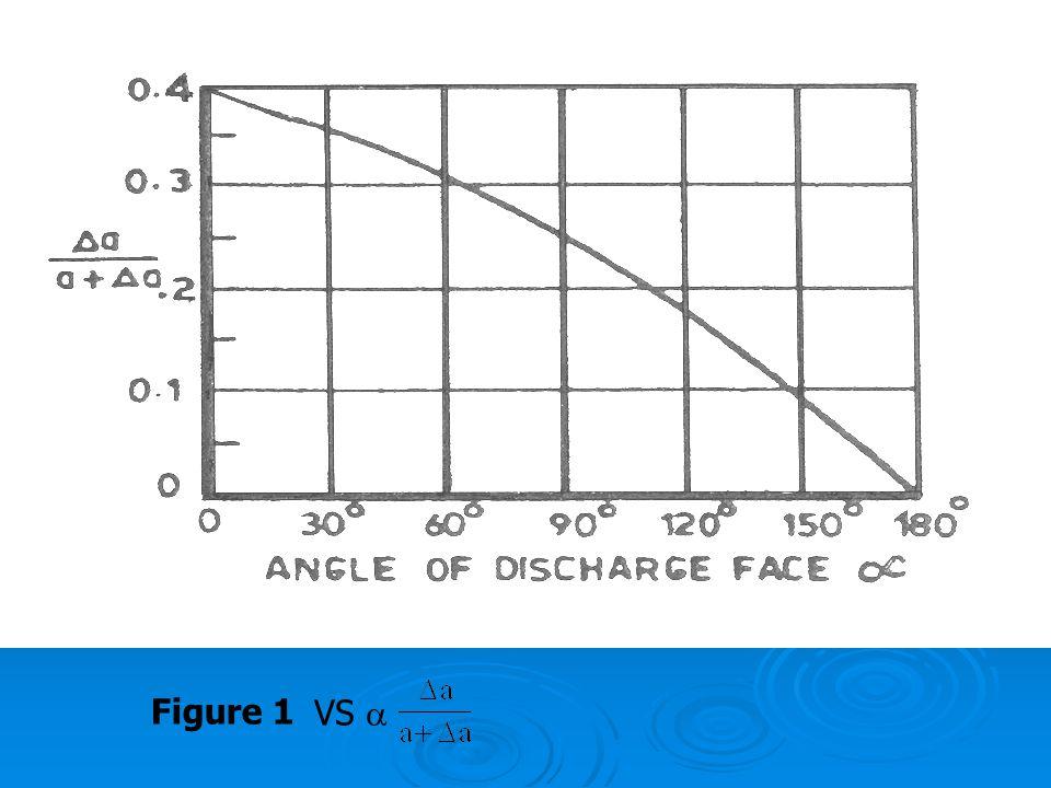 Figure 1 VS 
