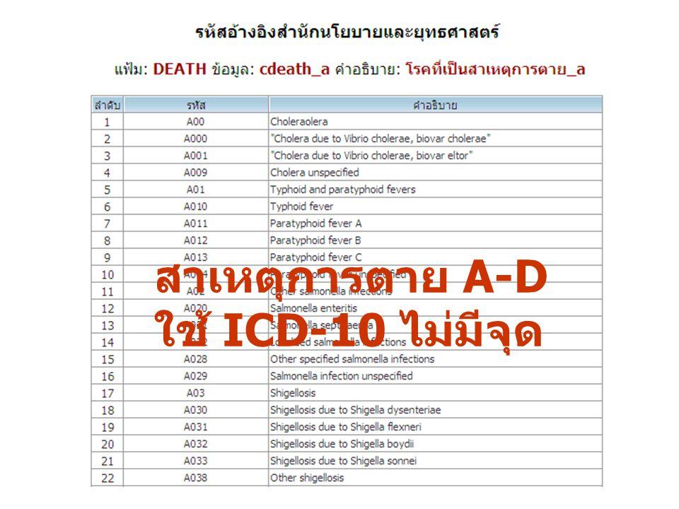 สาเหตุการตาย A-D ใช้ ICD-10 ไม่มีจุด