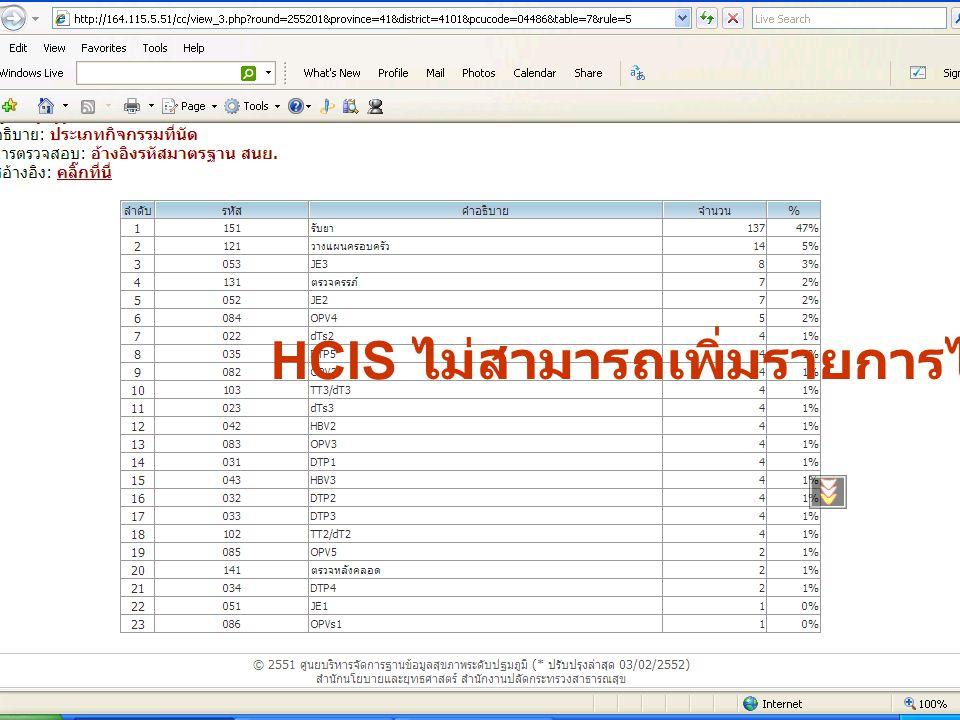 HCIS ไม่สามารถเพิ่มรายการได้
