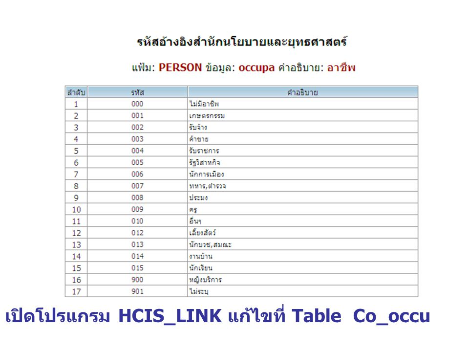 DIAG HCIS_LINK TABLE:VISIT FILED ->Visitdate