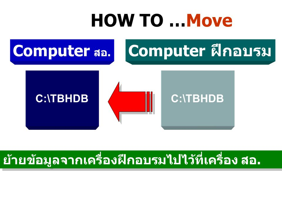 C:\TBHDB Computer สอ.C:\TBHDB Computer ฝึกอบรม ย้ายข้อมูลจากเครื่องฝึกอบรมไปไว้ที่เครื่อง สอ.