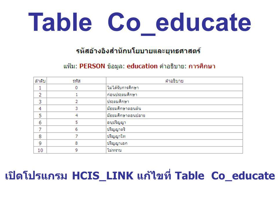 เปิดโปรแกรม HCIS_LINK แก้ไขที่ Table PERSON Field ->Position Table PERSON Field ->Position
