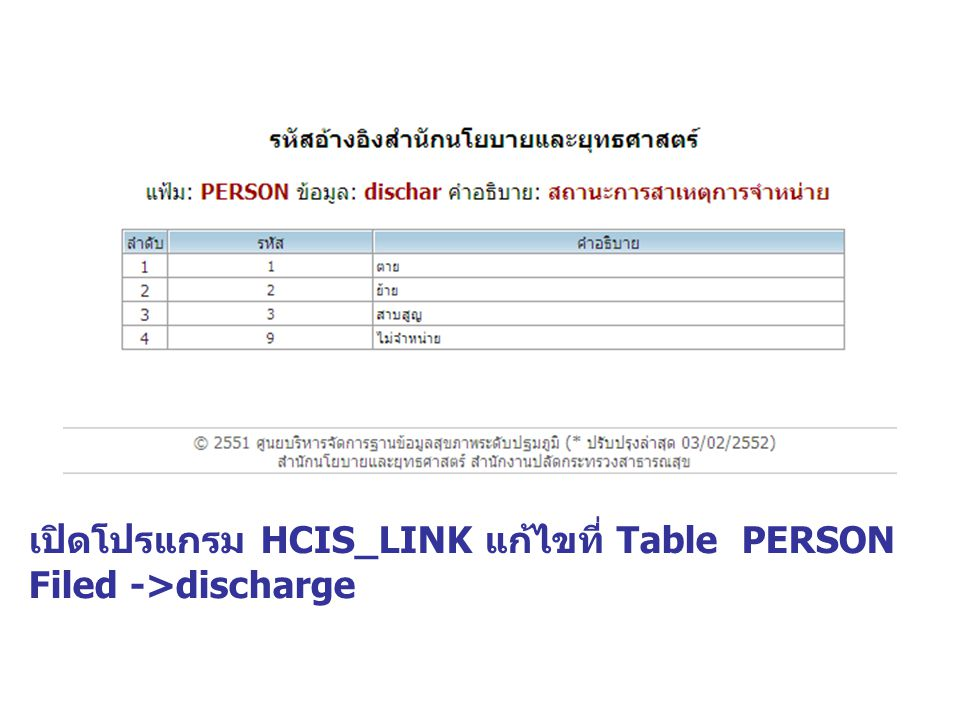 HCIS_LINK แก้ที่ตาราง Disease Field ->code506 81 โรค