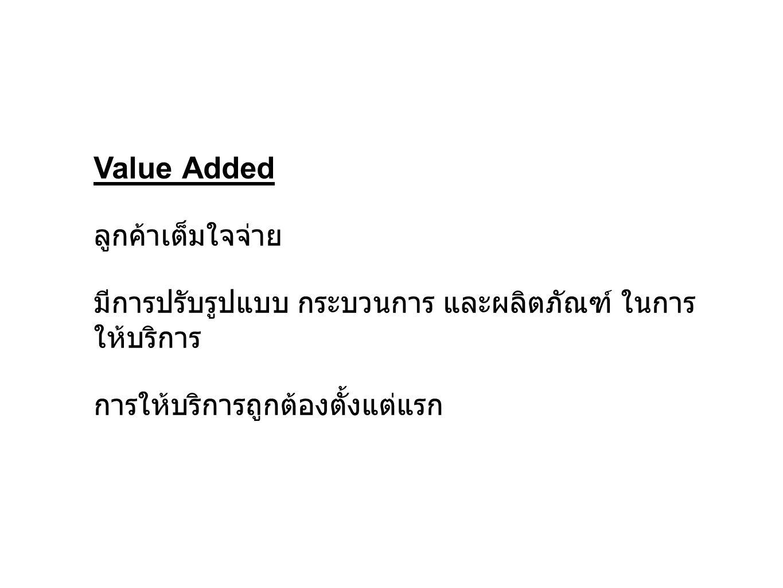 Value Added ลูกค้าเต็มใจจ่าย มีการปรับรูปแบบ กระบวนการ และผลิตภัณฑ์ ในการ ให้บริการ การให้บริการถูกต้องตั้งแต่แรก