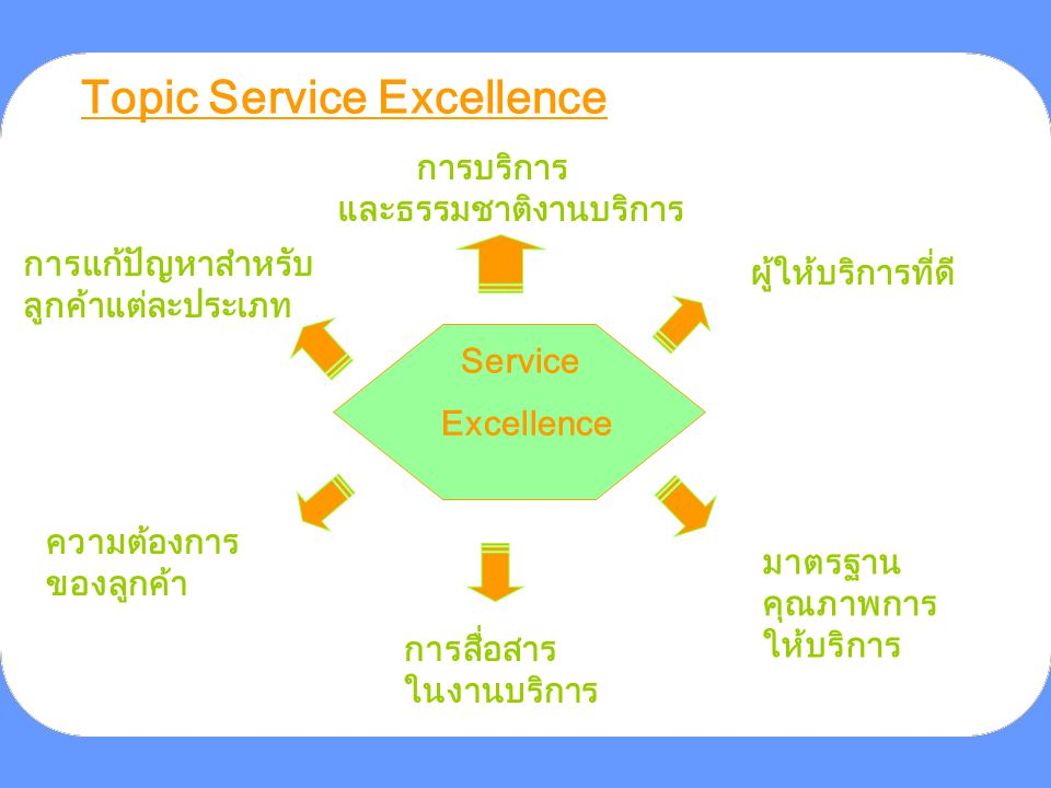 Service Excellence การบริการ และธรรมชาติงานบริการ ผู้ให้บริการที่ดี Topic Service Excellence ความต้องการ ของลูกค้า การแก้ปัญหาสำหรับ ลูกค้าแต่ละประเภท