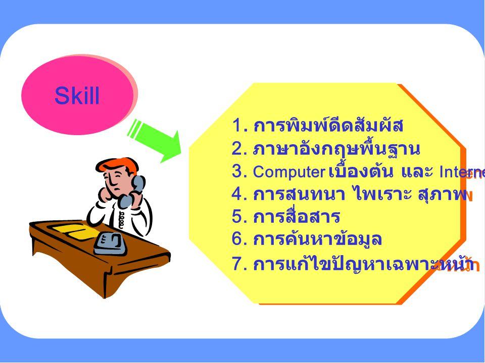 PERSONALITY Skill 1. การพิมพ์ดีดสัมผัส 2. ภาษาอังกฤษพื้นฐาน 3. Computer เบื้องต้น และ Internet 4. การสนทนา ไพเราะ สุภาพ 5. การสื่อสาร 6. การค้นหาข้อมู