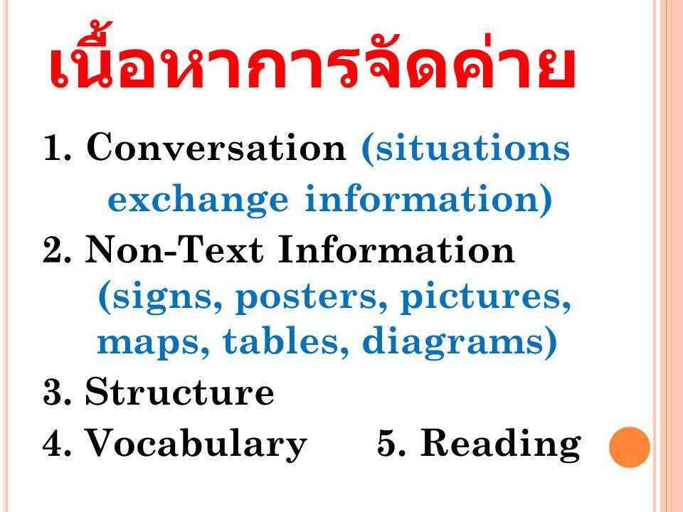 เนื้อหาการจัดค่าย 1. Conversation (situations exchange information) 2. Non-Text Information (signs, posters, pictures, maps, tables, diagrams) 3. Stru
