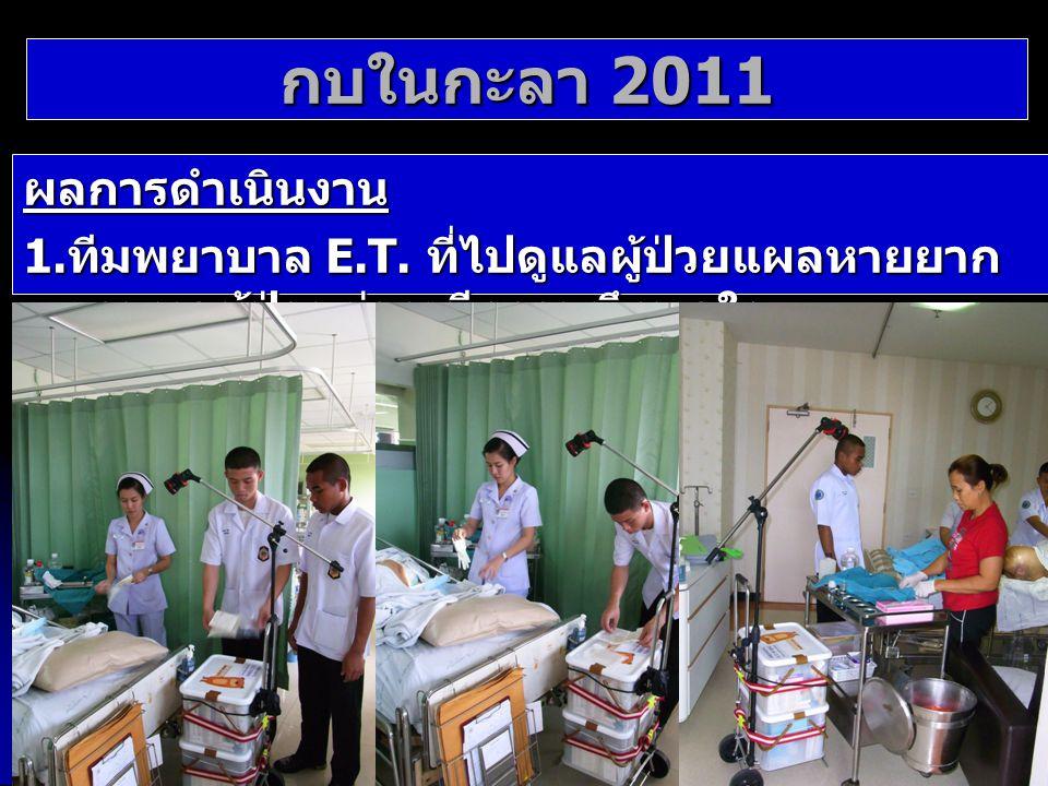 ผลการดำเนินงาน 1. ทีมพยาบาล E.T. ที่ไปดูแลผู้ป่วยแผลหายยาก ตามหอผู้ป่วยต่างๆมีความพึงพอใจ กบในกะลา 2011