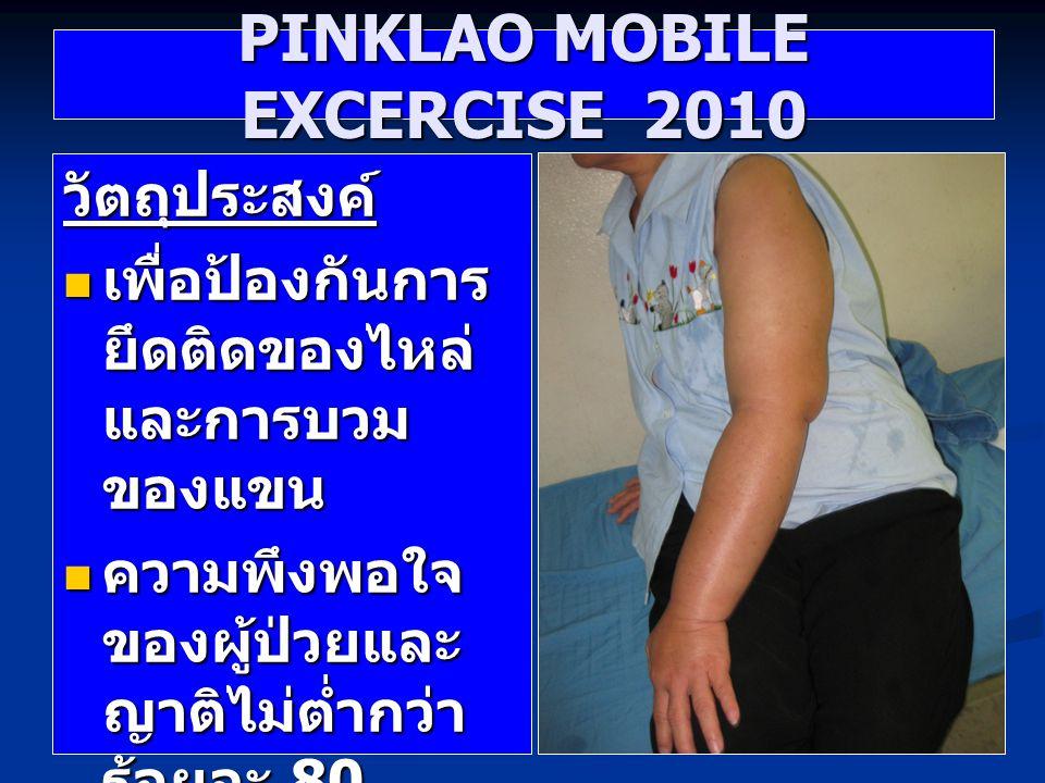 วิธีดำเนินการ วิธีดำเนินการ กลุ่มงานห้องตรวจโรคศัลยกรรม ระดมความคิด ประดิษฐ์ นวัตกรรม อุปกรณ์การออกกำลังกายของแขน และไหล่ ชื่อ PINKLAO MOBILE EXCERCISE 2010 กลุ่มงานห้องตรวจโรคศัลยกรรม ระดมความคิด ประดิษฐ์ นวัตกรรม อุปกรณ์การออกกำลังกายของแขน และไหล่ ชื่อ PINKLAO MOBILE EXCERCISE 2010 เพื่อใช้ในผู้ป่วยที่ได้รับการผ่าตัด มะเร็งเต้านมในการบริหารกล้ามเนื้อ แขนและข้อไหล่ เพื่อใช้ในผู้ป่วยที่ได้รับการผ่าตัด มะเร็งเต้านมในการบริหารกล้ามเนื้อ แขนและข้อไหล่ เพื่อป้องกันการยึดติดของไหล่ และ การบวมของแขน เพื่อป้องกันการยึดติดของไหล่ และ การบวมของแขน PINKLAO MOBILE EXCERCISE 2010