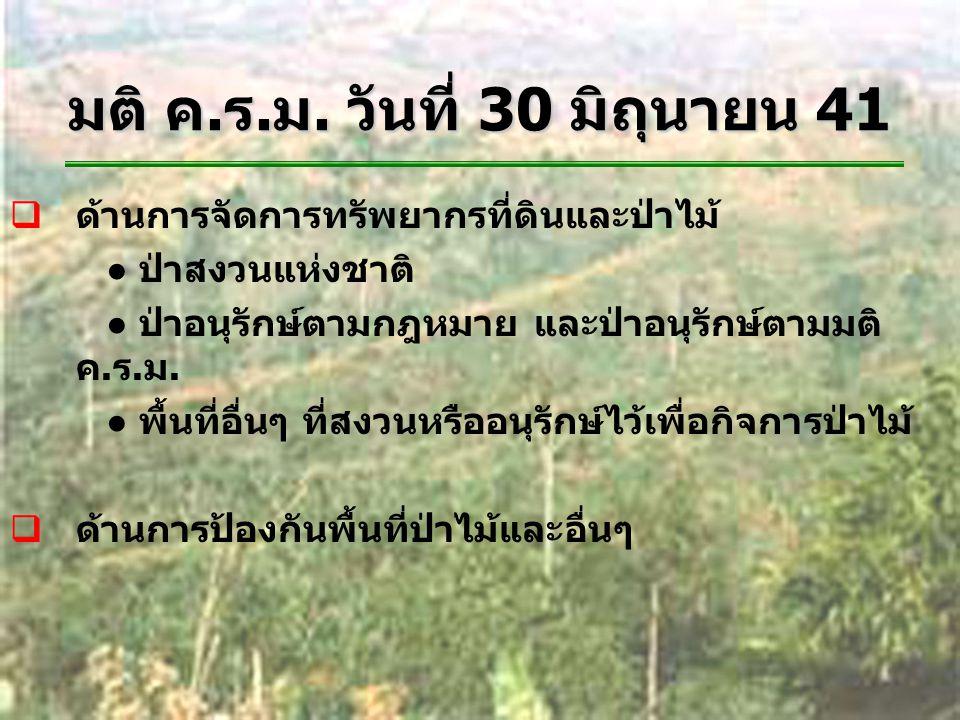 มติ ค.ร.ม. วันที่ 30 มิถุนายน 41  ด้านการจัดการทรัพยากรที่ดินและป่าไม้ ● ป่าสงวนแห่งชาติ ● ป่าอนุรักษ์ตามกฎหมาย และป่าอนุรักษ์ตามมติ ค.ร.ม. ● พื้นที่