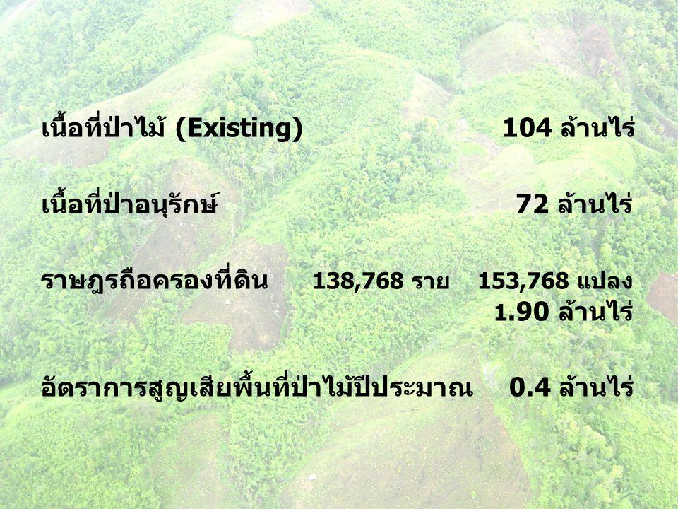 เนื้อที่ป่าไม้ (Existing) 104 ล้านไร่ เนื้อที่ป่าอนุรักษ์72 ล้านไร่ ราษฎรถือครองที่ดิน 138,768 ราย 153,768 แปลง 1.90 ล้านไร่ อัตราการสูญเสียพื้นที่ป่า