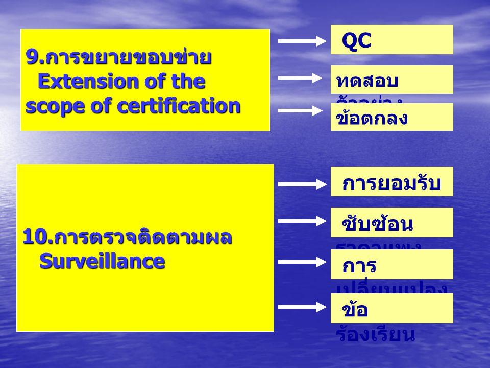 9.การขยายขอบข่าย Extension of the scope of certification 10.