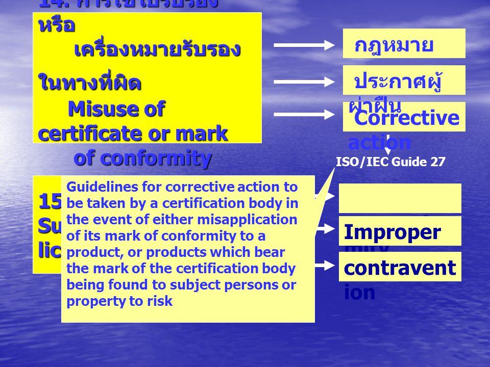 15.การพักใช้ใบอนุญาต Suspension of a licence for a product nonconfor mity Improper use 14.