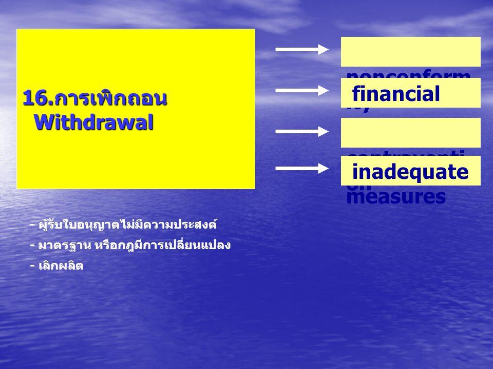 16. การเพิกถอน Withdrawal nonconform ity financial contraventi on inadequate measures - ผู้รับใบอนุญาตไม่มีความประสงค์ - มาตรฐาน หรือกฎมีการเปลี่ยนแปล