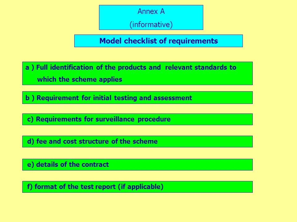 Annex A (informative) Model checklist of requirements a ) Full identification of the products and relevant standards to which the scheme applies b ) R