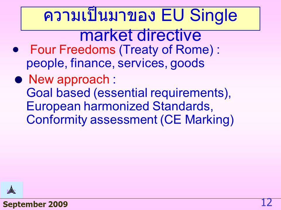 September 2009 11 ความสัมพันธ์ระหว่าง EU Directive กับ Conformity Assessment Infrastructure
