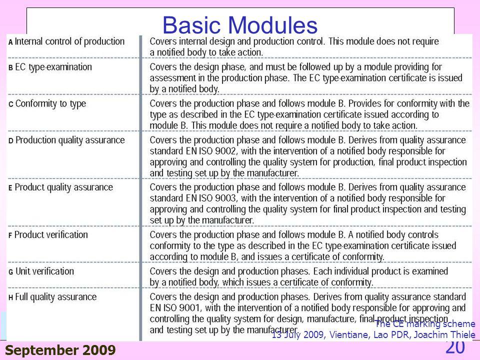 September 2009 19 Modular basic scheme of conformity assessment procedures The CE marking scheme 13 July 2009, Vientiane, Lao PDR, Joachim Thiele