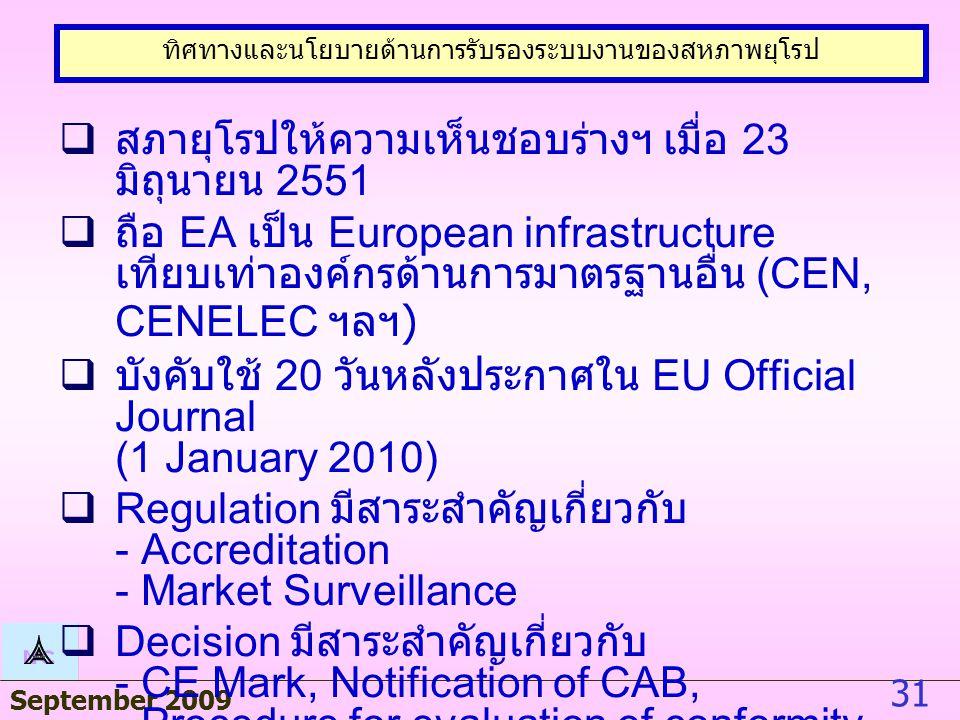 September 2009 30 ทิศทางและนโยบายด้านการรับรองระบบงานของสหภาพยุโรป  23 มิถุนายน 2008 ร่าง กฎระเบียบ revision of new approach ได้รับความเห็นชอบ จาก European parliament