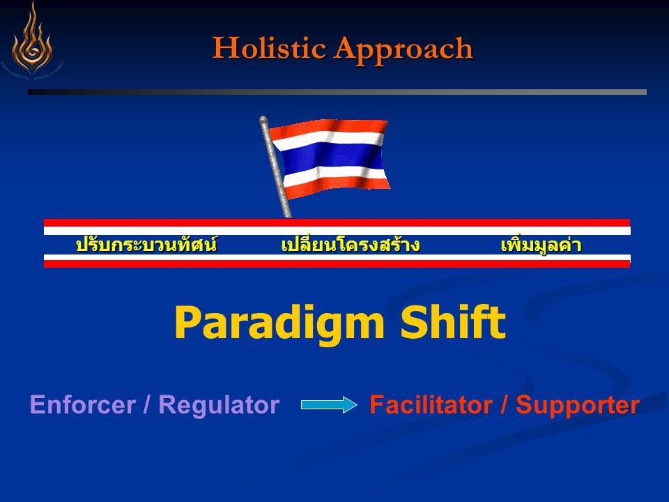 Holistic Approach เพิ่มมูลค่าเปลี่ยนโครงสร้างปรับกระบวนทัศน์ Paradigm Shift Enforcer / RegulatorFacilitator / Supporter
