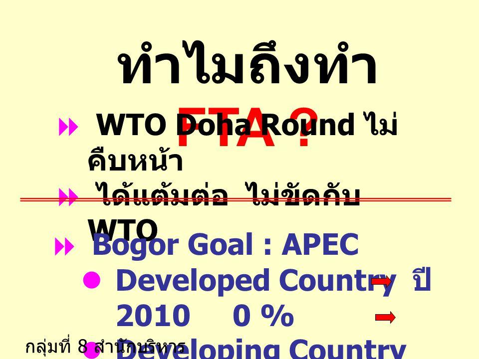 ทำไมถึงทำ FTA ?  WTO Doha Round ไม่ คืบหน้า  ได้แต้มต่อ ไม่ขัดกับ WTO Developed Country ปี 2010 0 % Developing Country ปี 2020 0 %  Bogor Goal : AP