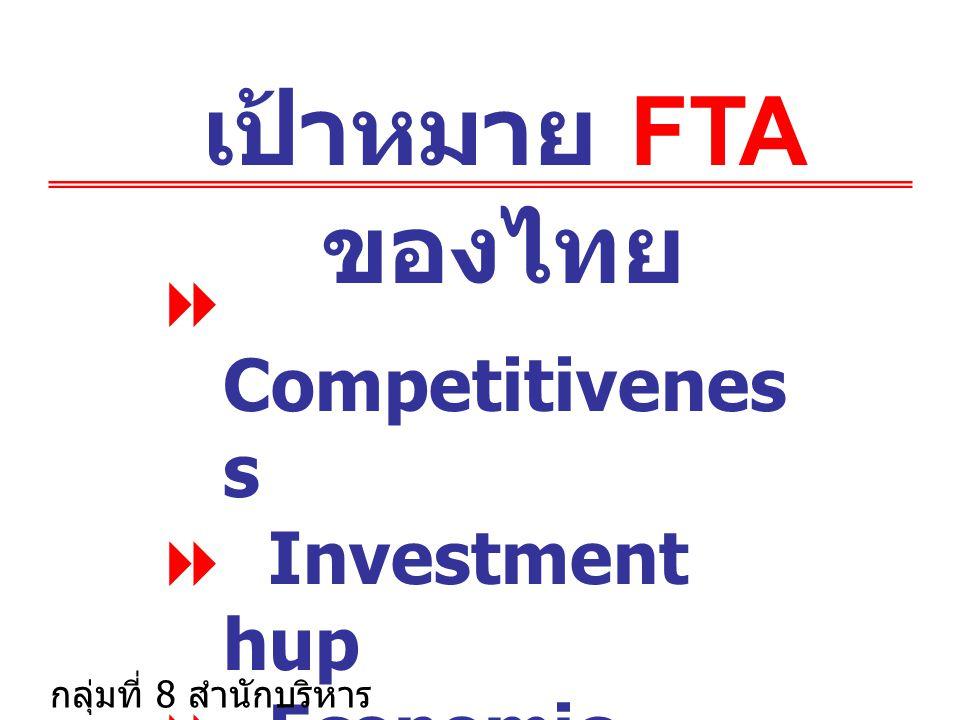 เป้าหมาย FTA ของไทย  Competitivenes s  Investment hup  Economic prosperity and population well-being กลุ่มที่ 8 สำนักบริหาร มาตรฐาน 1