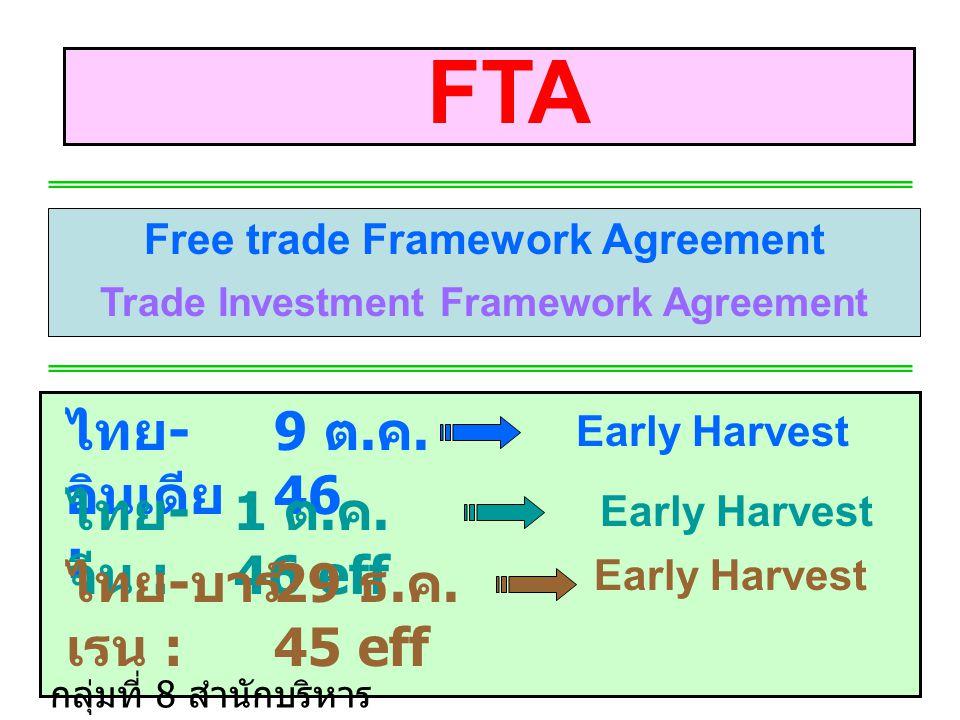 FTA Free trade Framework Agreement Trade Investment Framework Agreement ไทย - อินเดีย : 9 ต. ค. 46 Early Harvest ไทย - จีน : Early Harvest 1 ต. ค. 46