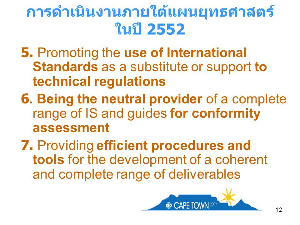 12 การดำเนินงานภายใต้แผนยุทธศาสตร์ ในปี 2552 5. Promoting the use of International Standards as a substitute or support to technical regulations 6. Be