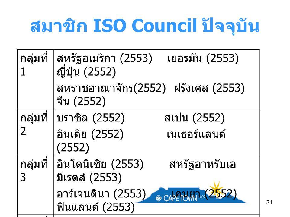 21 สมาชิก ISO Council ปัจจุบัน กลุ่มที่ 1 สหรัฐอเมริกา (2553) เยอรมัน (2553) ญี่ปุ่น (2552) สหราชอาณาจักร (2552) ฝรั่งเศส (2553) จีน (2552) กลุ่มที่ 2