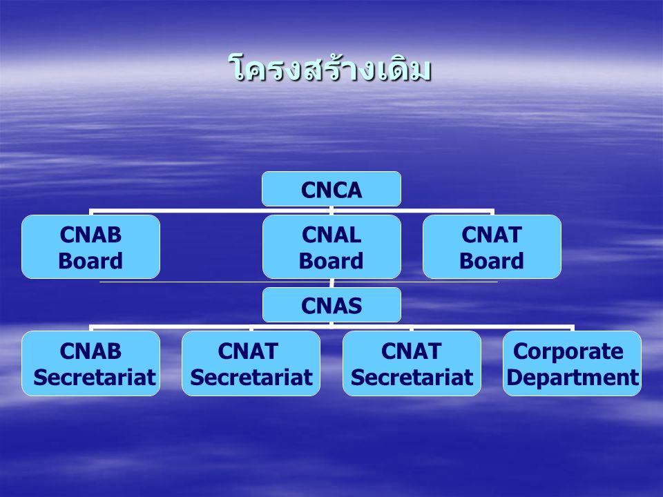 โครงสร้างเดิม CNCA CNAB Board CNAL Board CNAS CNAB Secretariat CNAT Secretariat CNAT Secretariat Corporate Department CNAT Board