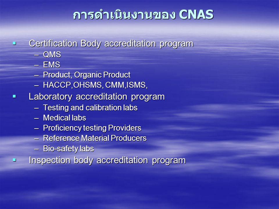 การดำเนินงานของ CNAS  Certification Body accreditation program –QMS –EMS –Product, Organic Product –HACCP,OHSMS, CMM,ISMS,  Laboratory accreditation