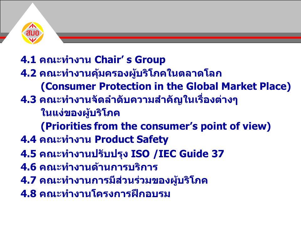 4.1 คณะทำงาน Chair' s Group 4.2 คณะทำงานคุ้มครองผู้บริโภคในตลาดโลก (Consumer Protection in the Global Market Place) 4.3 คณะทำงานจัดลำดับความสำคัญในเรื่องต่างๆ ในแง่ของผู้บริโภค (Priorities from the consumer's point of view) 4.4 คณะทำงาน Product Safety 4.5 คณะทำงานปรับปรุง ISO /IEC Guide 37 4.6 คณะทำงานด้านการบริการ 4.7 คณะทำงานการมีส่วนร่วมของผู้บริโภค 4.8 คณะทำงานโครงการฝึกอบรม