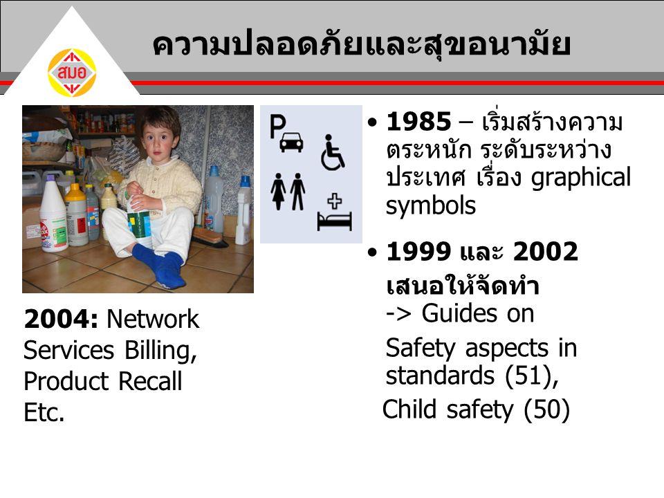 ความปลอดภัยและสุขอนามัย 1985 – เริ่มสร้างความ ตระหนัก ระดับระหว่าง ประเทศ เรื่อง graphical symbols 1999 และ 2002 เสนอให้จัดทำ -> Guides on Safety aspects in standards (51), Child safety (50) 2004: Network Services Billing, Product Recall Etc.