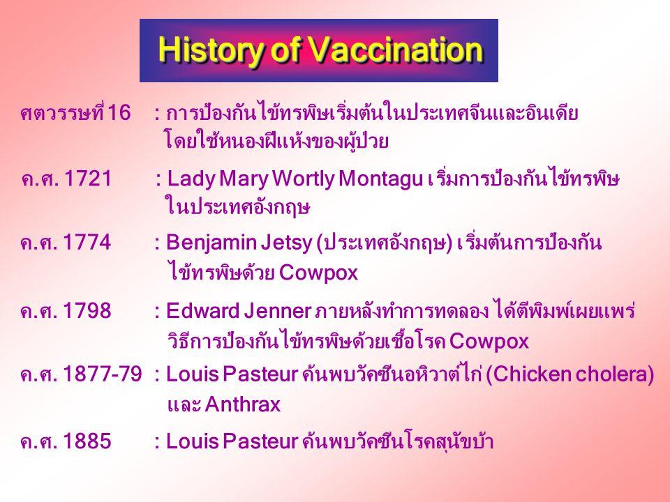 History of Vaccination ศตวรรษที่ 16 : การป้องกันไข้ทรพิษเริ่มต้นในประเทศจีนและอินเดีย โดยใช้หนองฝีแห้งของผู้ป่วย ค.ศ. 1721 : Lady Mary Wortly Montagu
