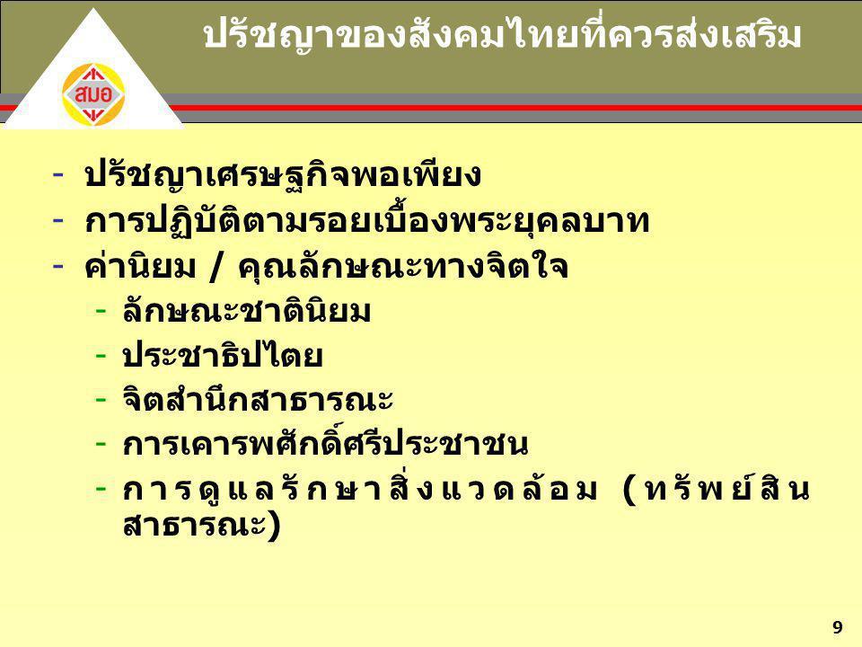 9 ปรัชญาของสังคมไทยที่ควรส่งเสริม -ปรัชญาเศรษฐกิจพอเพียง -การปฏิบัติตามรอยเบื้องพระยุคลบาท -ค่านิยม / คุณลักษณะทางจิตใจ -ลักษณะชาตินิยม -ประชาธิปไตย -