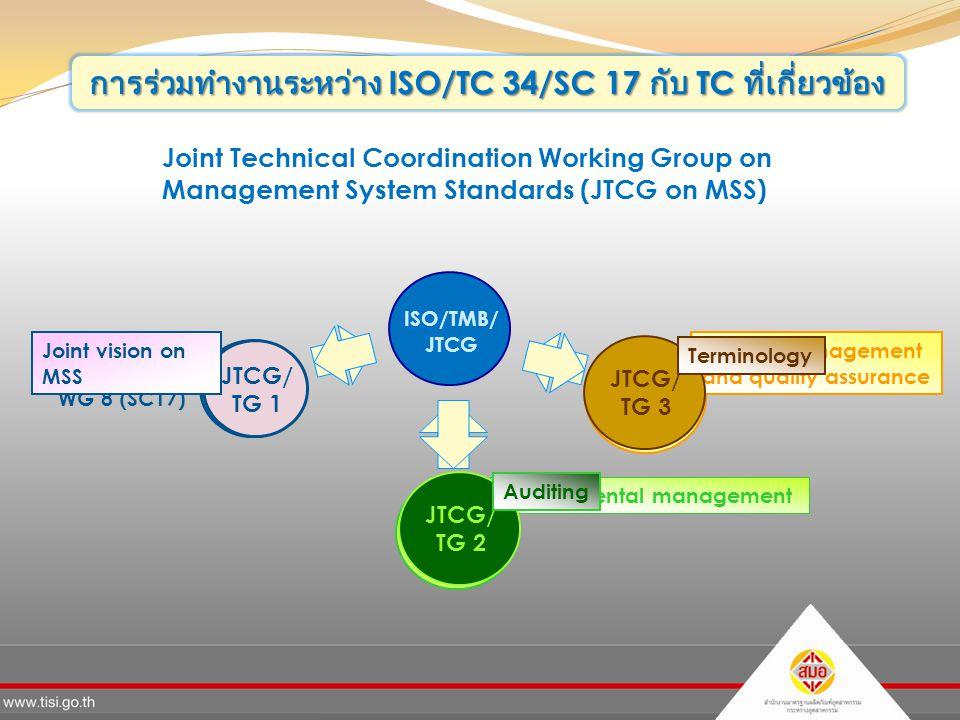การร่วมทำงานระหว่าง ISO/TC 34/SC 17 กับ TC ที่เกี่ยวข้อง Joint Technical Coordination Working Group on Management System Standards (JTCG on MSS) ISO/ TC 176 Quality management and quality assurance ISO/ TC 207 Environmental management ISO/TMB/ JTCG ISO/ TC 34 Food products WG 8 (SC17) JTCG/ TG 1 Joint vision on MSS JTCG/ TG 2 Auditing JTCG/ TG 3 Terminology