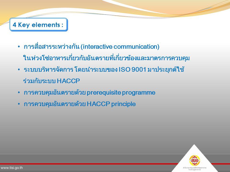 การสื่อสารระหว่างกัน (interactive communication) ในห่วงโซ่อาหารเกี่ยวกับอันตรายที่เกี่ยวข้องและมาตรการควบคุม ระบบบริหารจัดการ โดยนำระบบของ ISO 9001 มาประยุกต์ใช้ ร่วมกับระบบ HACCP การควบคุมอันตรายด้วย prerequisite programme การควบคุมอันตรายด้วย HACCP principle 4 Key elements :