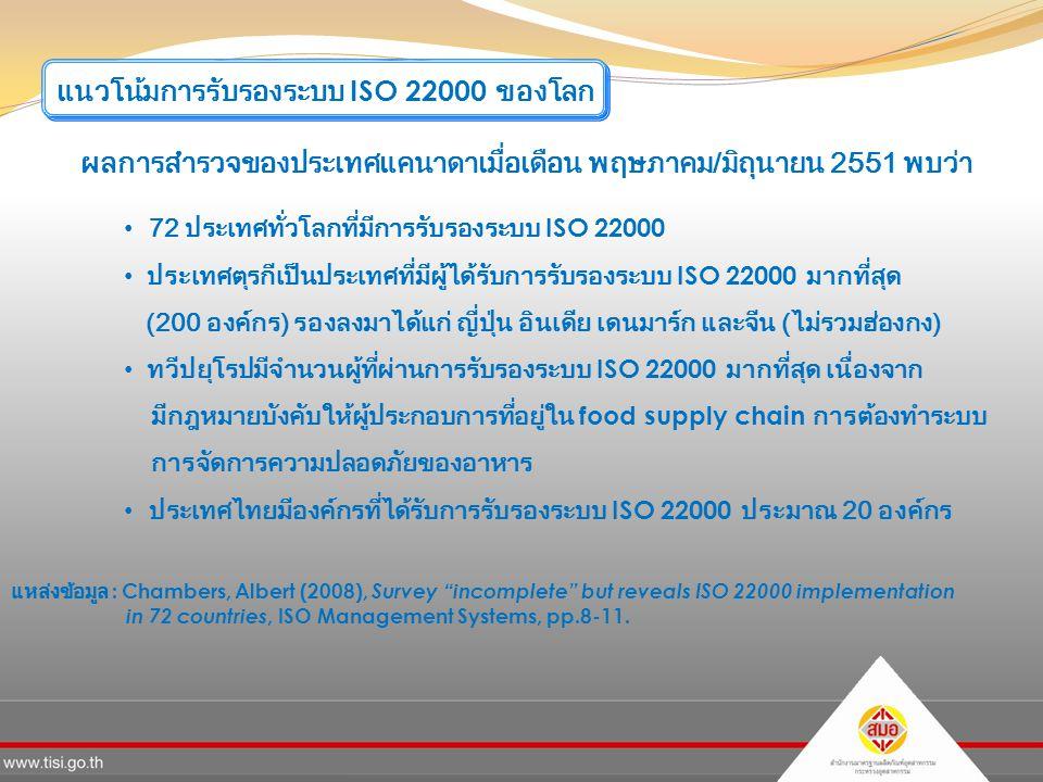 แนวโน้มการรับรองระบบ ISO 22000 ของโลก 72 ประเทศทั่วโลกที่มีการรับรองระบบ ISO 22000 ประเทศตุรกีเป็นประเทศที่มีผู้ได้รับการรับรองระบบ ISO 22000 มากที่สุด (200 องค์กร ) รองลงมาได้แก่ ญี่ปุ่น อินเดีย เดนมาร์ก และจีน ( ไม่รวมฮ่องกง ) ทวีปยุโรปมีจำนวนผู้ที่ผ่านการรับรองระบบ ISO 22000 มากที่สุด เนื่องจาก มีกฎหมายบังคับให้ผู้ประกอบการที่อยู่ใน food supply chain การต้องทำระบบ การจัดการความปลอดภัยของอาหาร ประเทศไทยมีองค์กรที่ได้รับการรับรองระบบ ISO 22000 ประมาณ 20 องค์กร ผลการสำรวจของประเทศแคนาดาเมื่อเดือน พฤษภาคม/มิถุนายน 2551 พบว่า แหล่งข้อมูล : Chambers, Albert (2008), Survey incomplete but reveals ISO 22000 implementation in 72 countries, ISO Management Systems, pp.8-11.