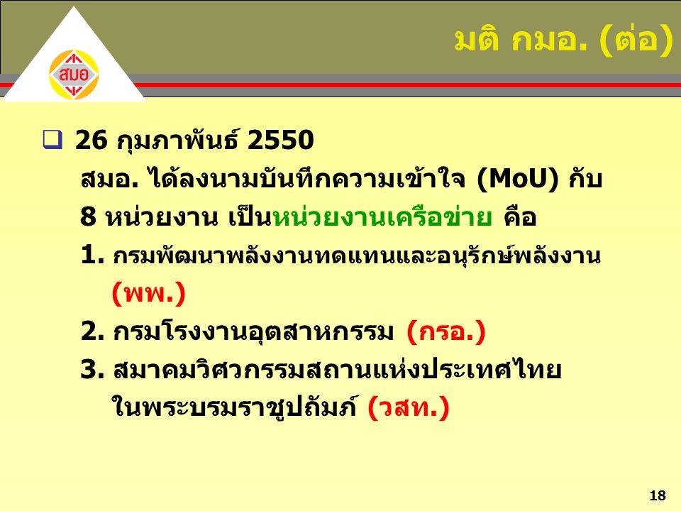 18 มติ กมอ. (ต่อ)  26 กุมภาพันธ์ 2550 สมอ. ได้ลงนามบันทึกความเข้าใจ (MoU) กับ 8 หน่วยงาน เป็นหน่วยงานเครือข่าย คือ 1. กรมพัฒนาพลังงานทดแทนและอนุรักษ์