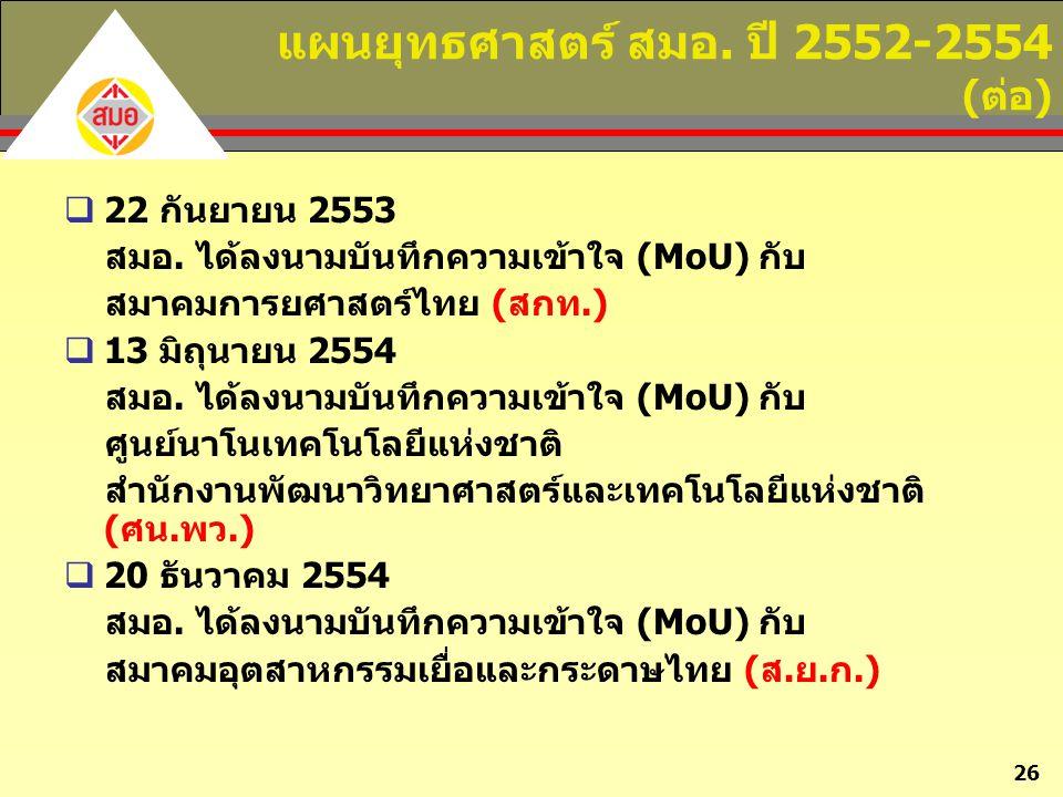 26 แผนยุทธศาสตร์ สมอ. ปี 2552-2554 (ต่อ)  22 กันยายน 2553 สมอ. ได้ลงนามบันทึกความเข้าใจ (MoU) กับ สมาคมการยศาสตร์ไทย (สกท.)  13 มิถุนายน 2554 สมอ. ไ