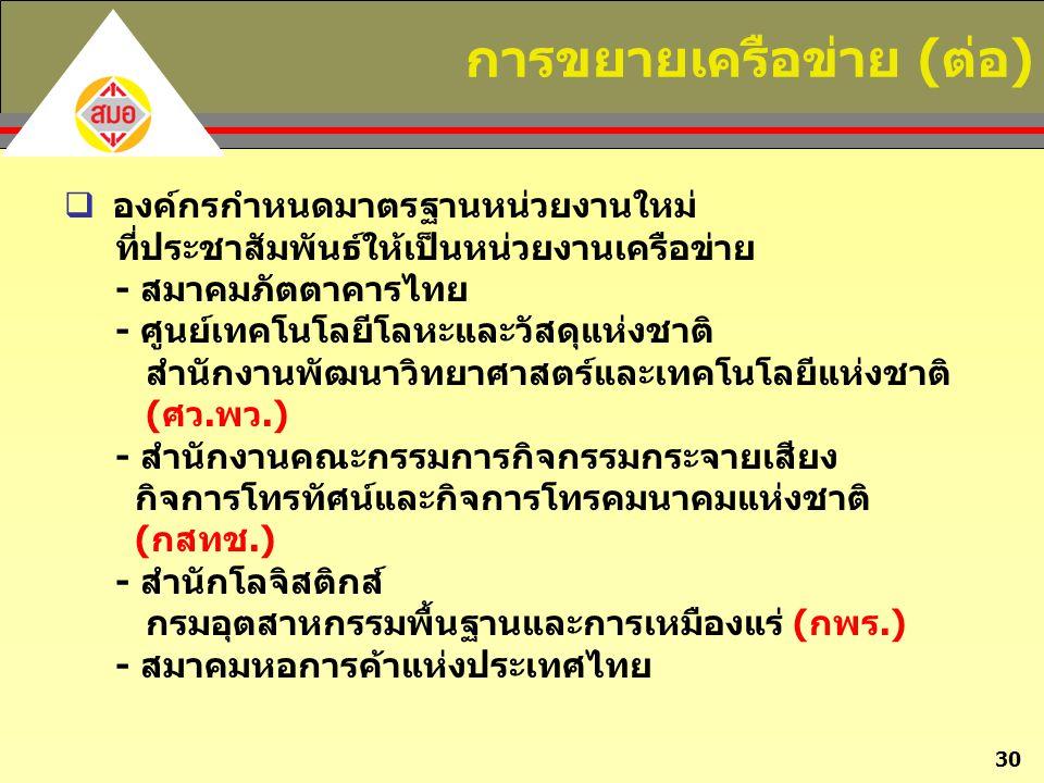 30 การขยายเครือข่าย (ต่อ)  องค์กรกำหนดมาตรฐานหน่วยงานใหม่ ที่ประชาสัมพันธ์ให้เป็นหน่วยงานเครือข่าย - สมาคมภัตตาคารไทย - ศูนย์เทคโนโลยีโลหะและวัสดุแห่