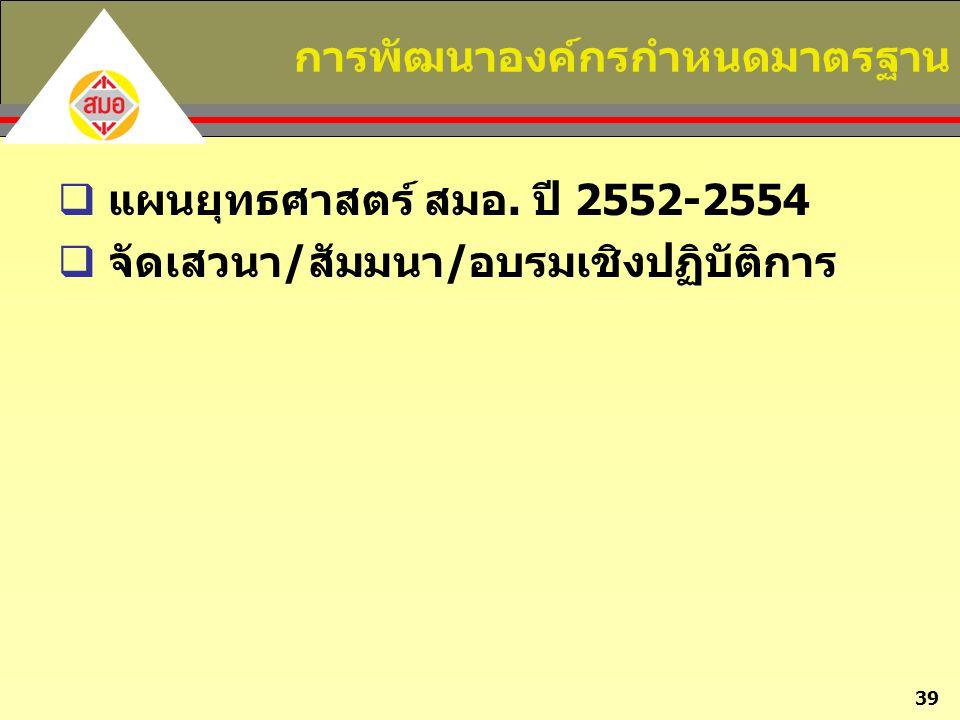 39 การพัฒนาองค์กรกำหนดมาตรฐาน  แผนยุทธศาสตร์ สมอ. ปี 2552-2554  จัดเสวนา/สัมมนา/อบรมเชิงปฏิบัติการ